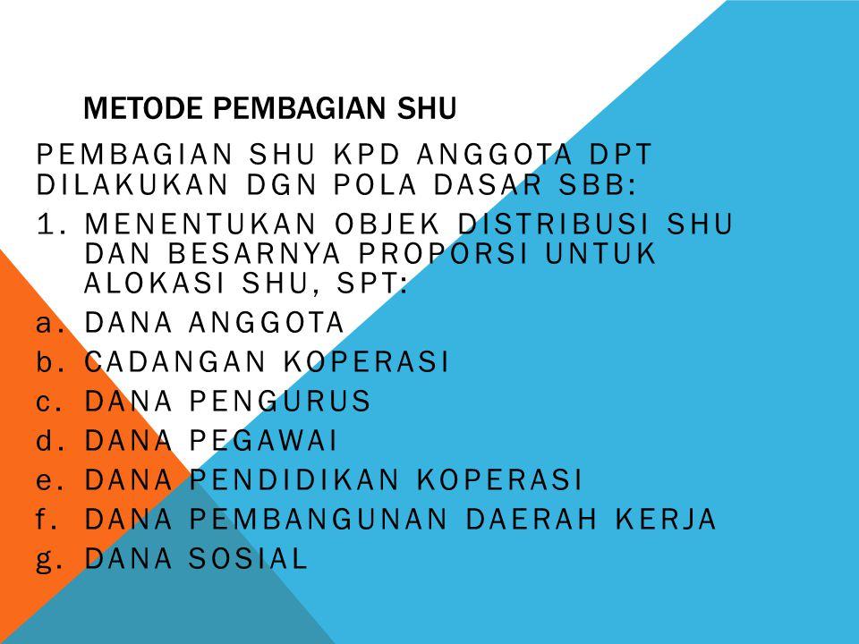 METODE PEMBAGIAN SHU 2.