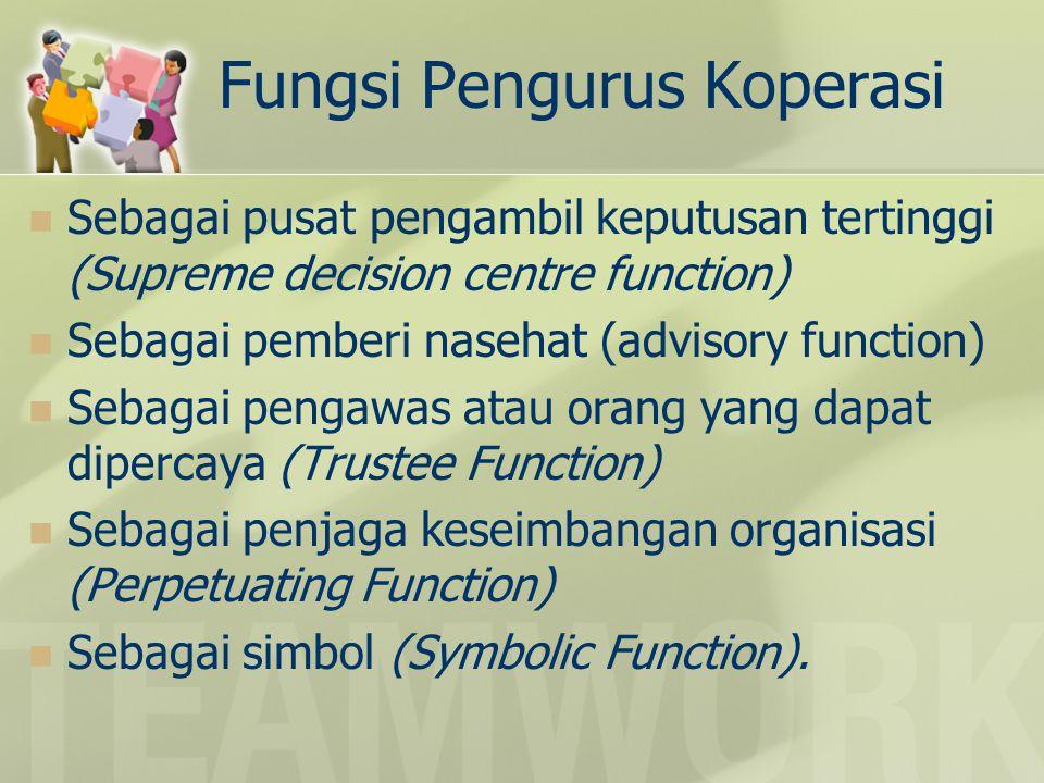 Fungsi Pengurus Koperasi Sebagai pusat pengambil keputusan tertinggi (Supreme decision centre function) Sebagai pemberi nasehat (advisory function) Se