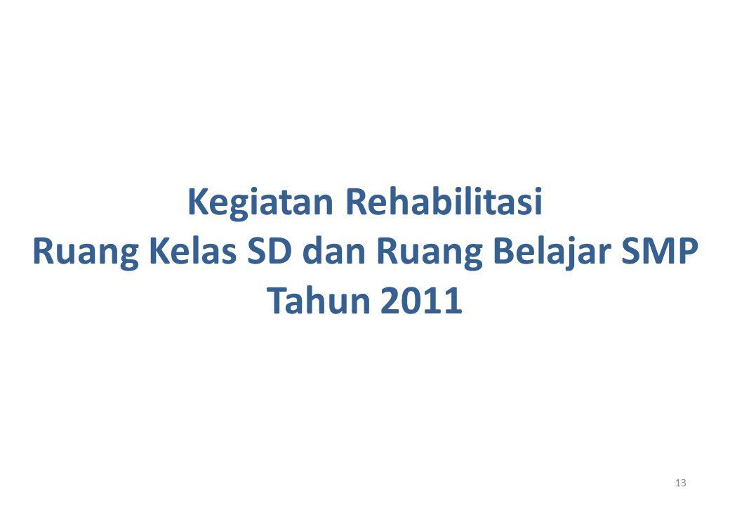 13 Kegiatan Rehabilitasi Ruang Kelas SD dan Ruang Belajar SMP Tahun 2011