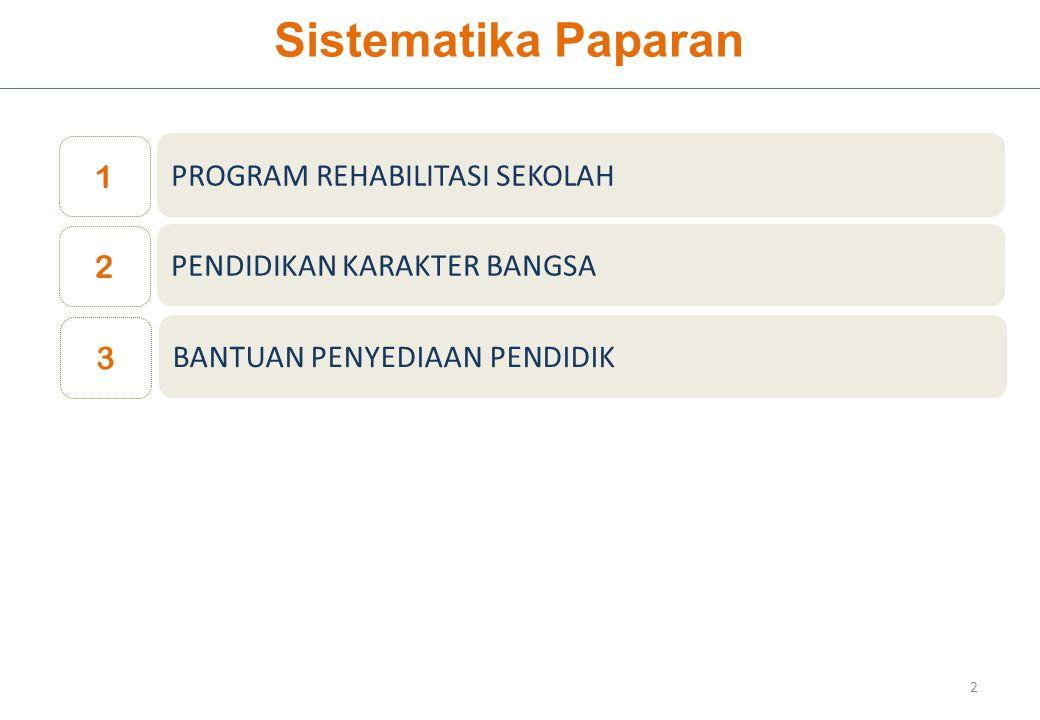 23 Menuntaskan Rehabilitasi Ruang Kelas SD Rusak Berat sejumlah 101.886 ruang dan Ruang Belajar SMP Rusak Berat sejumlah 41.027 ruang di seluruh Indonesia 23 RENCANA KEGIATAN TAHUN 2012
