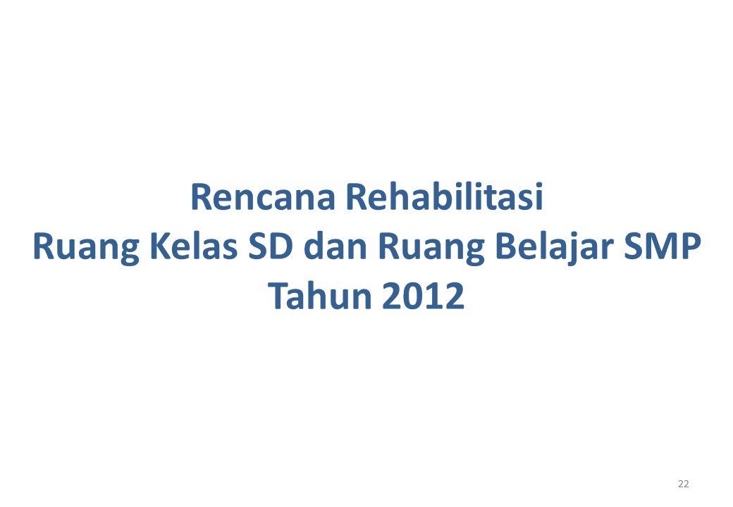 22 Rencana Rehabilitasi Ruang Kelas SD dan Ruang Belajar SMP Tahun 2012