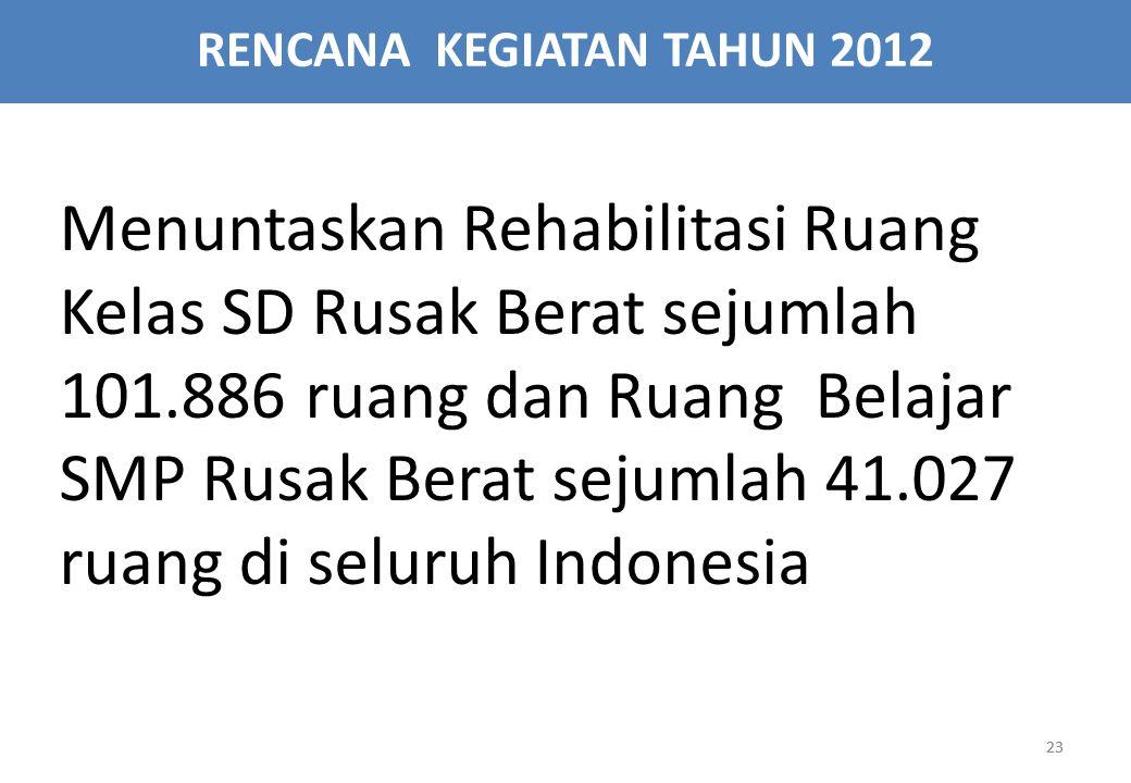 23 Menuntaskan Rehabilitasi Ruang Kelas SD Rusak Berat sejumlah 101.886 ruang dan Ruang Belajar SMP Rusak Berat sejumlah 41.027 ruang di seluruh Indon