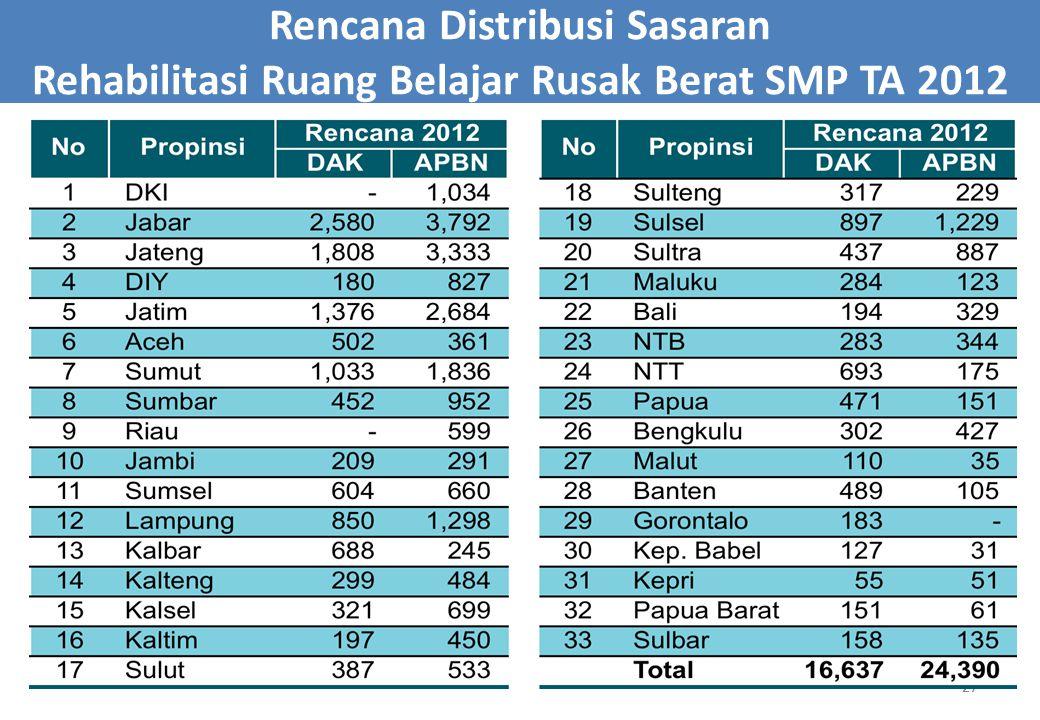 27 Rencana Distribusi Sasaran Rehabilitasi Ruang Belajar Rusak Berat SMP TA 2012
