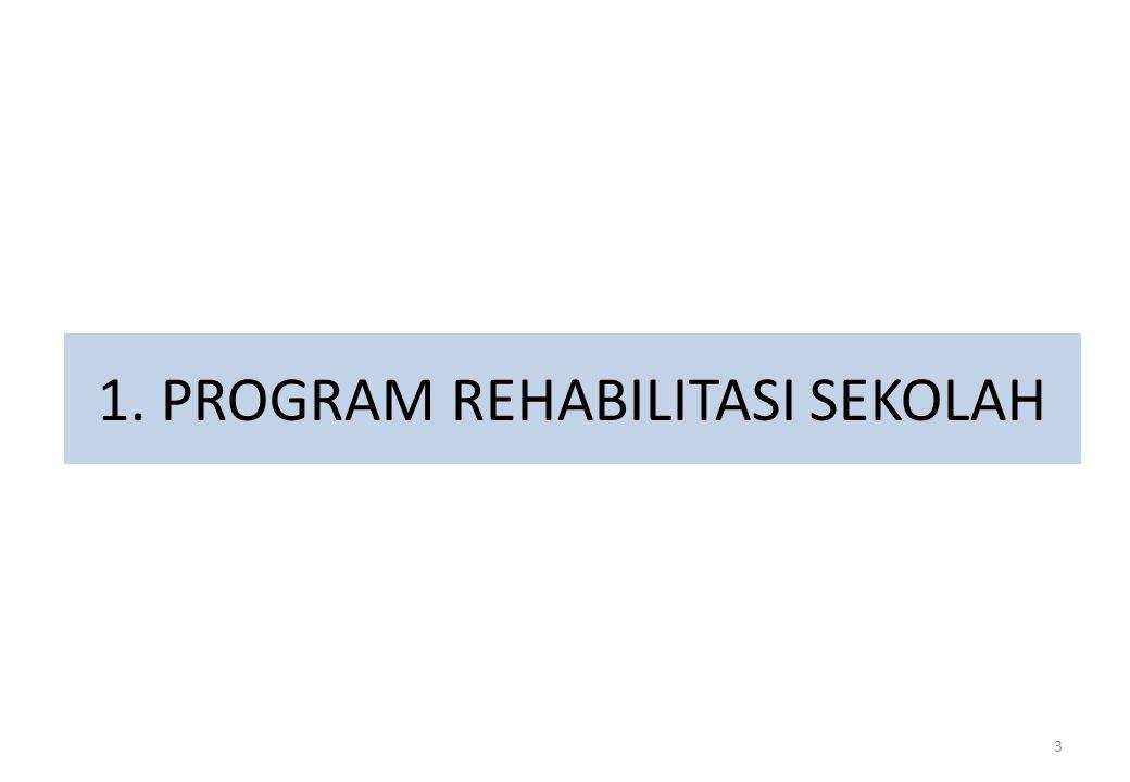 14 Sasaran dan Realisasi Pembiayaan Rehabilitasi Ruang Kelas SD Rusak Berat TA 2011 PROGRAM Rehabilitasi Tahun 2011 Jumlah Ruang (ruang) Anggaran (Rp) Reguler 538 41.709,111 Rehabnas 8.174 575.483,870 Jumlah 8.712 617.192,981 (Juta Rupiah) 14 TOTAL RUANG KELAS RUSAK BERAT : 110.598