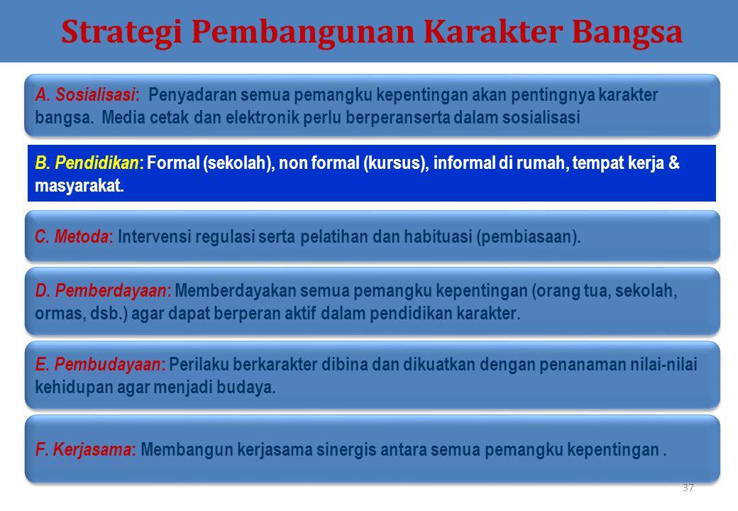 37 Strategi Pembangunan Karakter Bangsa 37 A.