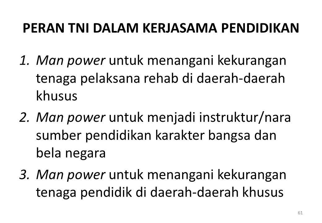 61 PERAN TNI DALAM KERJASAMA PENDIDIKAN 1.Man power untuk menangani kekurangan tenaga pelaksana rehab di daerah-daerah khusus 2.Man power untuk menjad