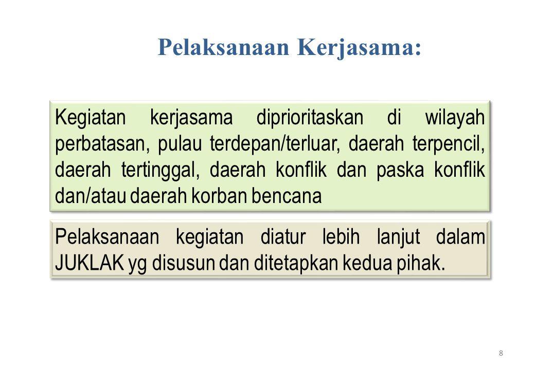 59 Rasio Siswa:Guru di SD (Negeri & Swasta) Tahun 2009/2010 Sumber: diolah dari PSP dan PMPTK Nasional = 18 Rasio Minimal Siswa:Guru JenjangPP 74/2008Permendiknas No.