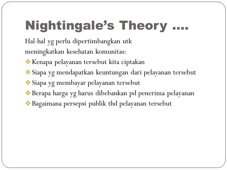 Nightingale's Theory …. Hal-hal yg perlu dipertimbangkan utk meningkatkan kesehatan komunitas:  Kenapa pelayanan tersebut kita ciptakan  Siapa yg me