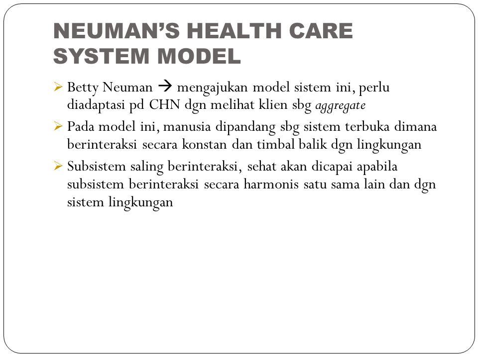 NEUMAN'S HEALTH CARE SYSTEM MODEL  Betty Neuman  mengajukan model sistem ini, perlu diadaptasi pd CHN dgn melihat klien sbg aggregate  Pada model i