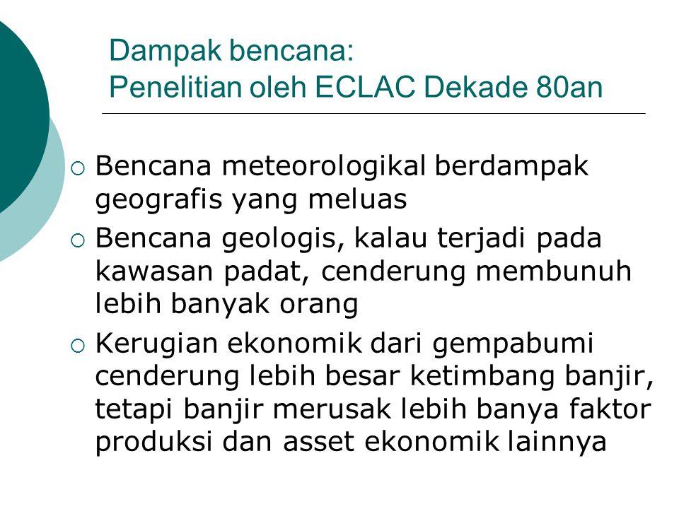 Dampak bencana: Penelitian oleh ECLAC Dekade 80an  Bencana meteorologikal berdampak geografis yang meluas  Bencana geologis, kalau terjadi pada kawasan padat, cenderung membunuh lebih banyak orang  Kerugian ekonomik dari gempabumi cenderung lebih besar ketimbang banjir, tetapi banjir merusak lebih banya faktor produksi dan asset ekonomik lainnya