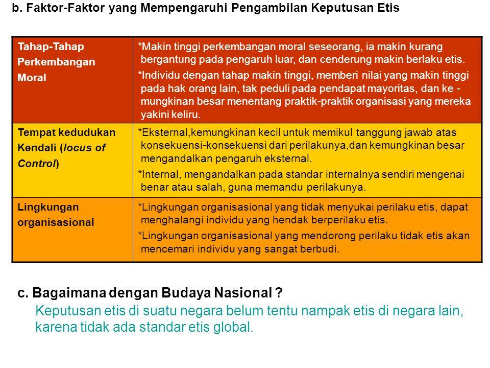 6. Etika dalam Pengambilan Keputusan a.Tiga kriteria keputusan etis Keuntungan dan kerugian 1.Utilitarian *Keputusan-keputusan diambil semata-mata did