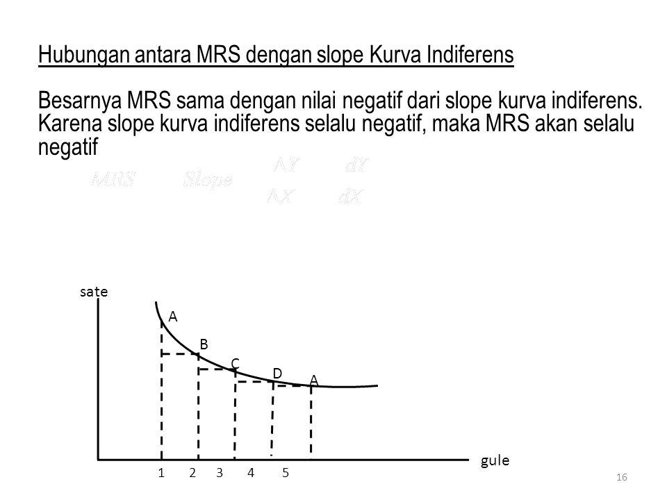 Hubungan antara MRS dengan slope Kurva Indiferens Besarnya MRS sama dengan nilai negatif dari slope kurva indiferens. Karena slope kurva indiferens se