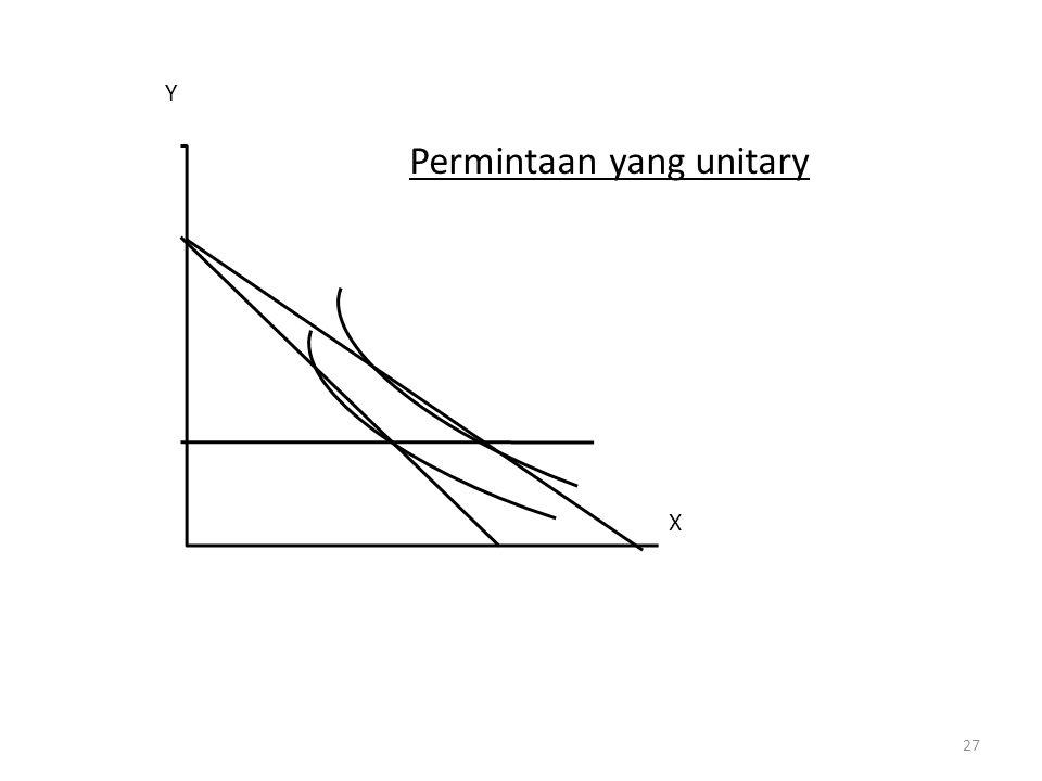X Y Permintaan yang unitary 27