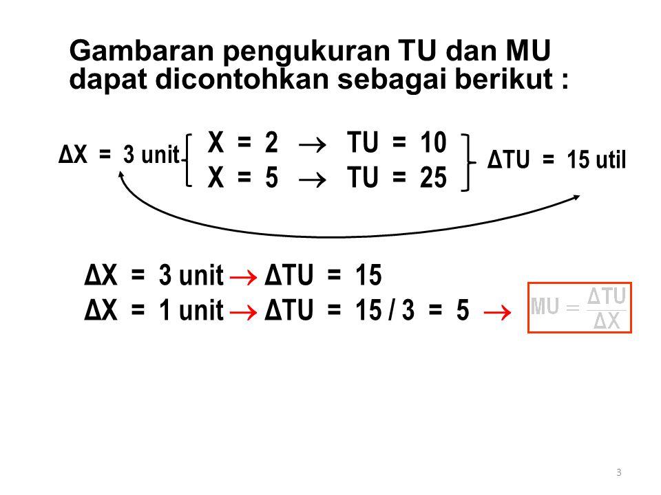 X = 2  TU = 10 X = 5  TU = 25 ΔX = 3 unit ΔTU = 15 util ΔX = 3 unit  ΔTU = 15 ΔX = 1 unit  ΔTU = 15 / 3 = 5  Gambaran pengukuran TU dan MU dapat