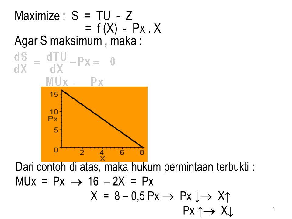 Maximize : S = TU - Z = f (X) - Px. X Agar S maksimum, maka : Dari contoh di atas, maka hukum permintaan terbukti : MUx = Px  16 – 2X = Px X = 8 – 0,