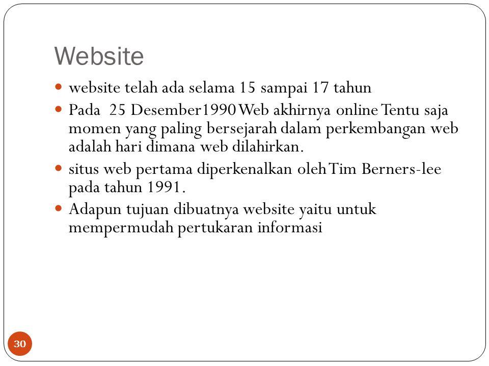Website 30 website telah ada selama 15 sampai 17 tahun Pada 25 Desember1990 Web akhirnya online Tentu saja momen yang paling bersejarah dalam perkembangan web adalah hari dimana web dilahirkan.