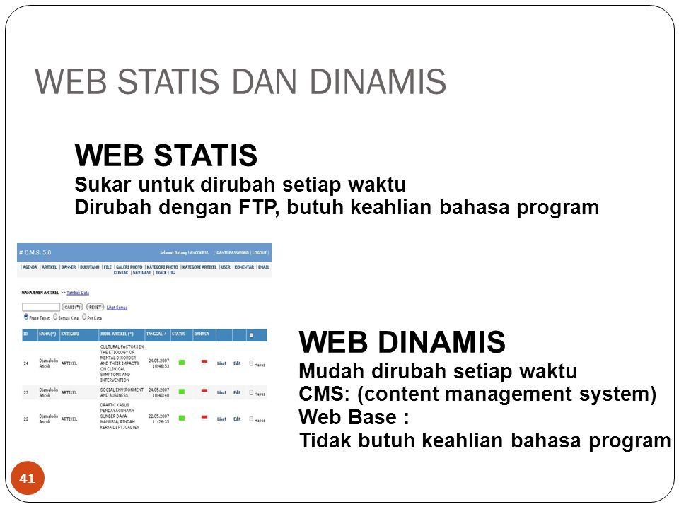 WEB STATIS DAN DINAMIS 41 WEB STATIS Sukar untuk dirubah setiap waktu Dirubah dengan FTP, butuh keahlian bahasa program WEB DINAMIS Mudah dirubah setiap waktu CMS: (content management system) Web Base : Tidak butuh keahlian bahasa program