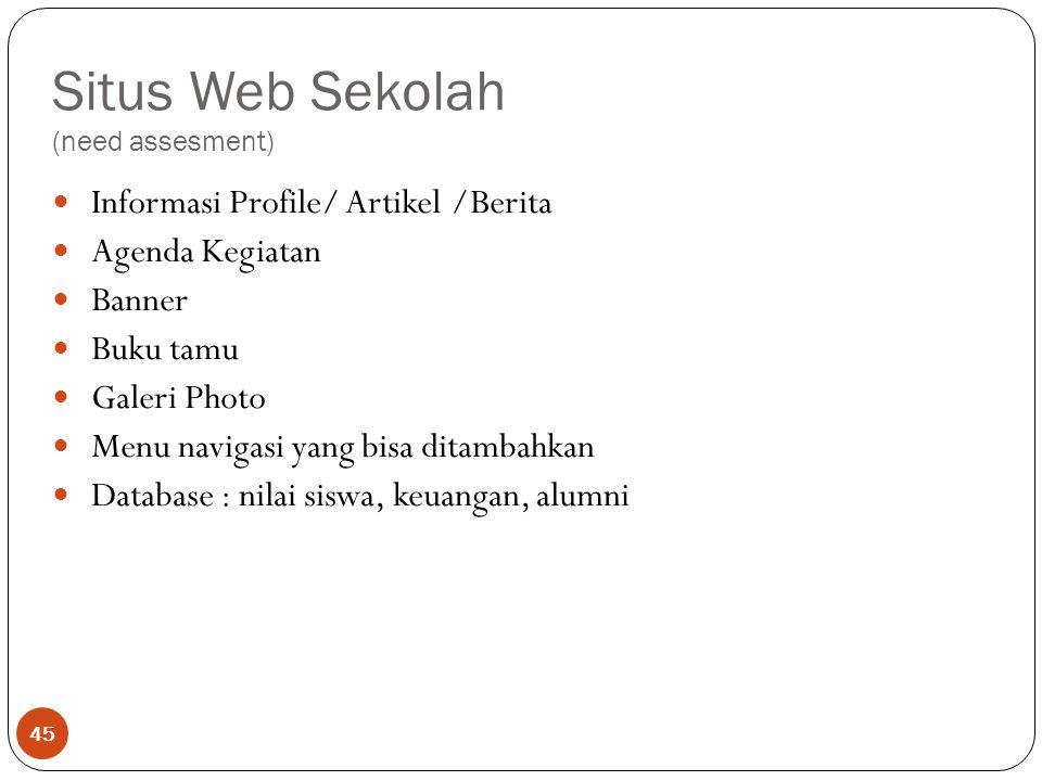 Situs Web Sekolah (need assesment)  45 Informasi Profile/ Artikel /Berita Agenda Kegiatan Banner Buku tamu Galeri Photo Menu navigasi yang bisa ditambahkan Database : nilai siswa, keuangan, alumni
