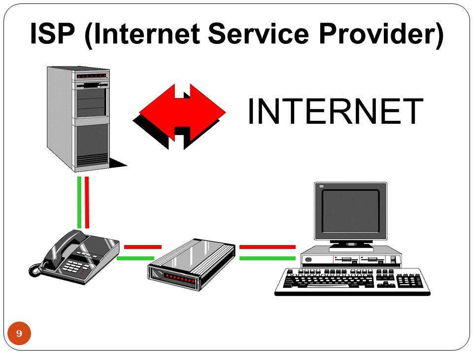 ISTILAH INTERNET 10 Situs Web : sekumpulan halaman web yang ditempatkan dalam satu server dengan nama domain tertentu.