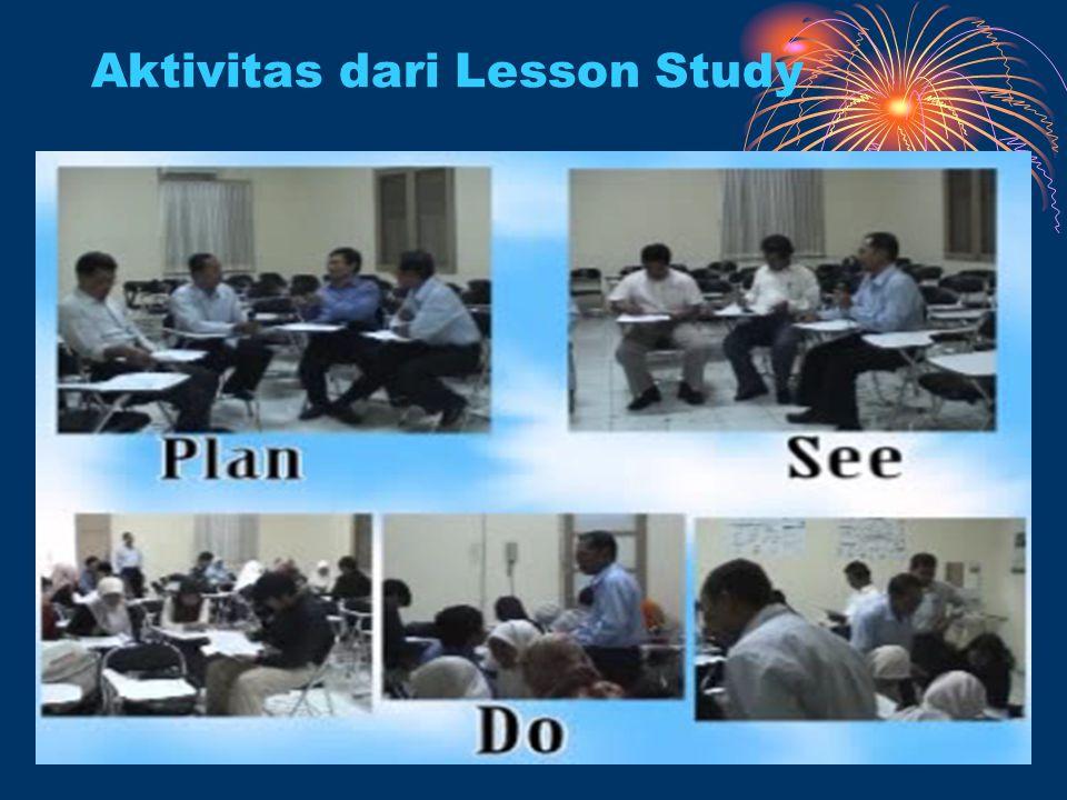 Aktivitas dari Lesson Study