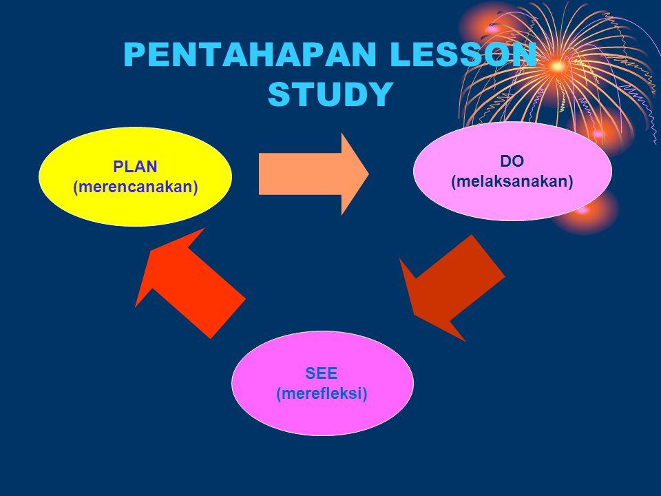 PENTAHAPAN LESSON STUDY SEE (merefleksi) PLAN (merencanakan) DO (melaksanakan)