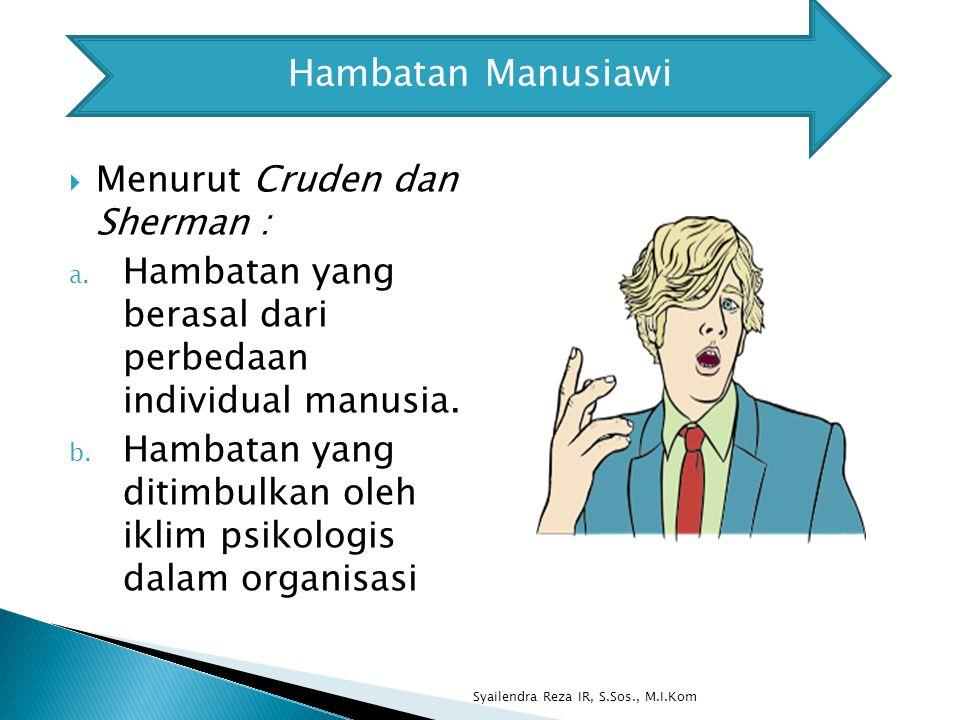  Menurut Cruden dan Sherman : a. Hambatan yang berasal dari perbedaan individual manusia.