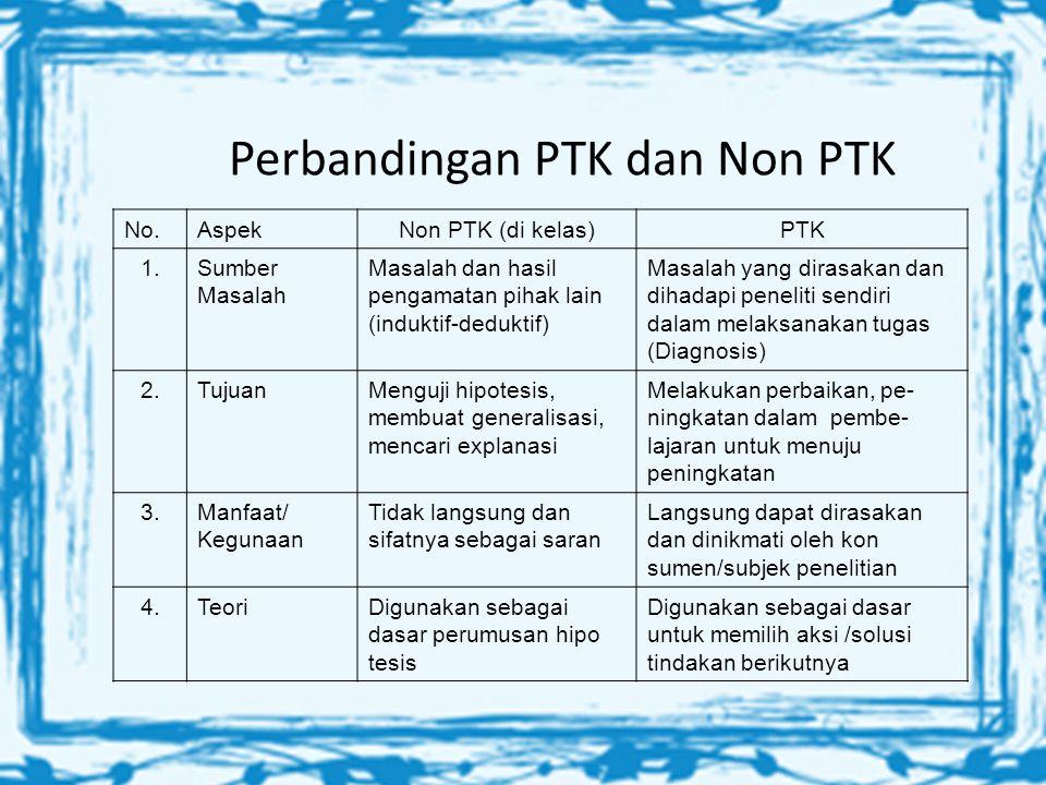 Perbandingan PTK dan Non PTK No.AspekNon PTK (di kelas)PTK 5.MetodologiMenuntut paradigma penelitian yang jelas.