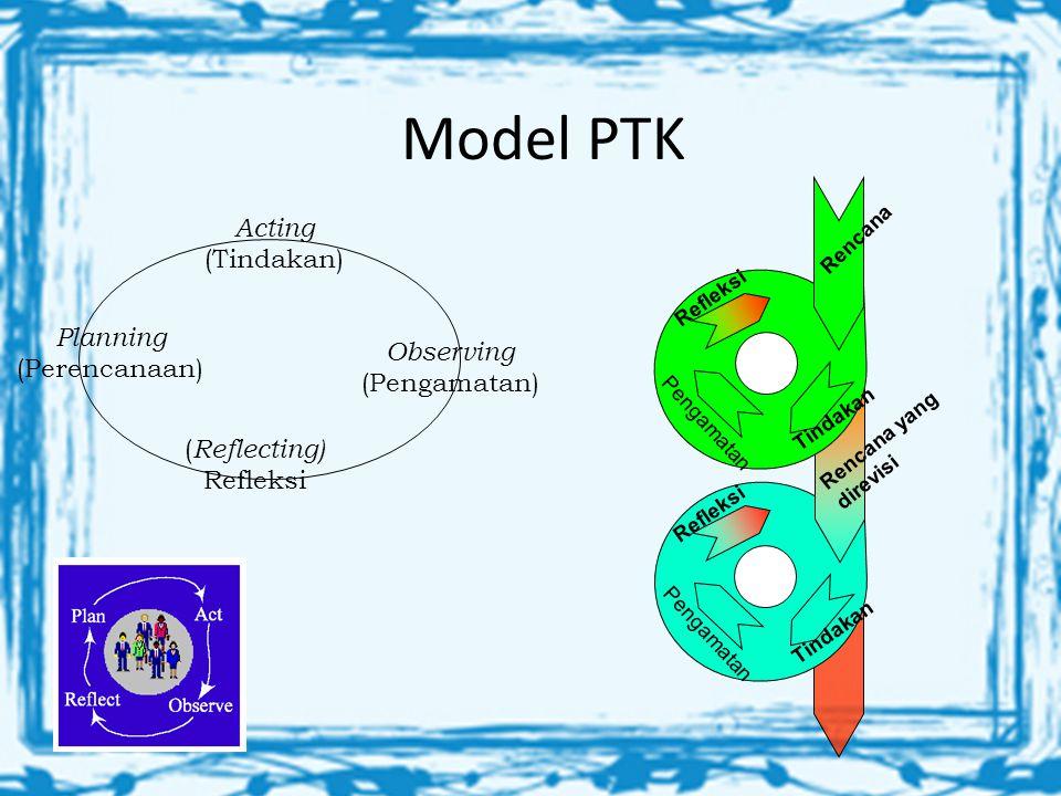 Model PTK Acting (Tindakan) Planning (Perencanaan) Observing (Pengamatan) ( Reflecting) Refleksi Pengamatan Refleksi Rencana yang direvisi Tindakan Pe