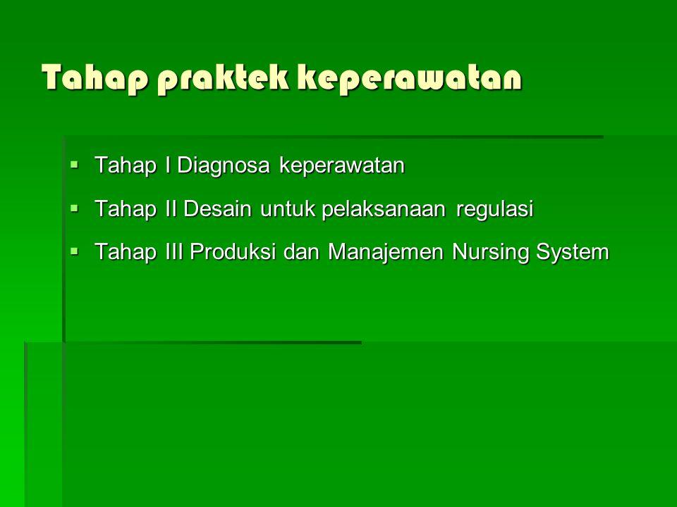 Tahap praktek keperawatan TTTTahap I Diagnosa keperawatan TTTTahap II Desain untuk pelaksanaan regulasi TTTTahap III Produksi dan Manajeme