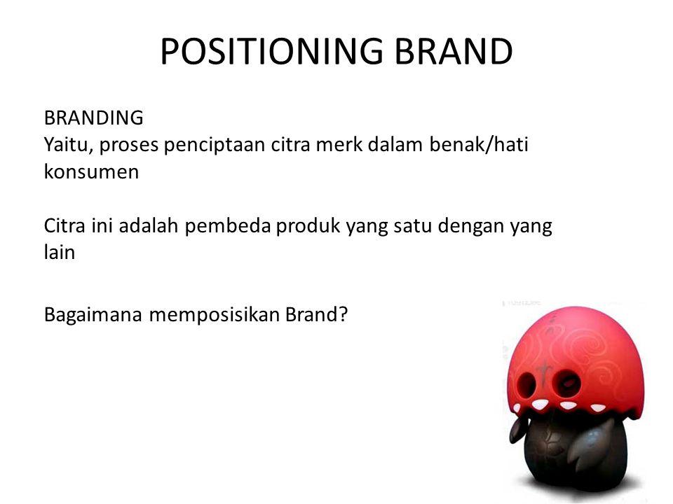 POSITIONING BRAND BRANDING Yaitu, proses penciptaan citra merk dalam benak/hati konsumen Citra ini adalah pembeda produk yang satu dengan yang lain Bagaimana memposisikan Brand?