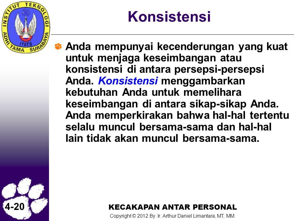 KECAKAPAN ANTAR PERSONAL Copyright © 2012 By. Ir. Arthur Daniel Limantara, MT, MM. 4-20 Konsistensi Anda mempunyai kecenderungan yang kuat untuk menja