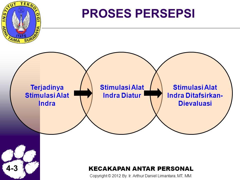 KECAKAPAN ANTAR PERSONAL Copyright © 2012 By. Ir. Arthur Daniel Limantara, MT, MM. 4-3 PROSES PERSEPSI Terjadinya Stimulasi Alat Indra Stimulasi Alat