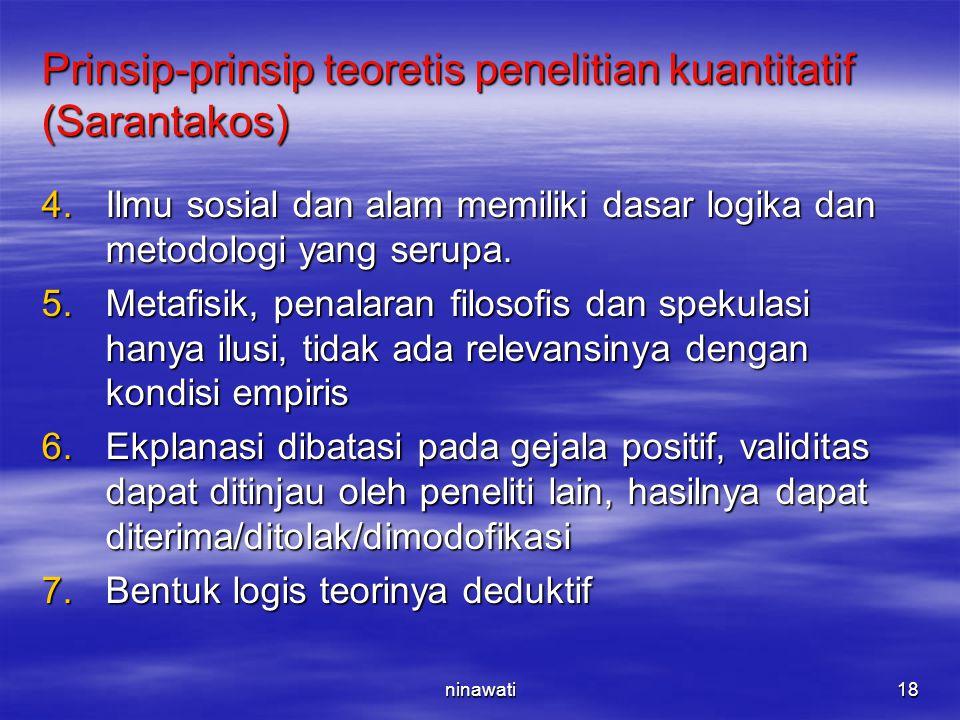 ninawati18 Prinsip-prinsip teoretis penelitian kuantitatif (Sarantakos) 4.Ilmu sosial dan alam memiliki dasar logika dan metodologi yang serupa. 5.Met