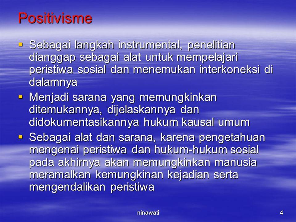ninawati5 Perspektif teoretis ilmu-ilmu sosial KRITERIA: (1) REALITAS (a) Positivisme: -Obyektif di luar individu -Dipersepsikan melalui indera -Dipersepsikan seragam -Diatur oleh hukum-hukum universal -Teritegrasi dengan baik untuk kebaikan semua