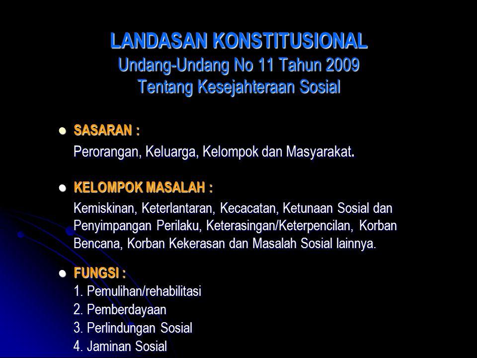 LANDASAN KONSTITUSIONAL Undang-Undang No 11 Tahun 2009 Tentang Kesejahteraan Sosial SASARAN : SASARAN : Perorangan, Keluarga, Kelompok dan Masyarakat.
