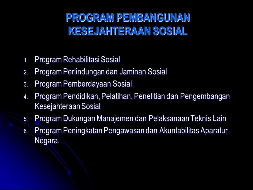 PROGRAM PEMBANGUNAN KESEJAHTERAAN SOSIAL 1. Program Rehabilitasi Sosial 2. Program Perlindungan dan Jaminan Sosial 3. Program Pemberdayaan Sosial 4. P