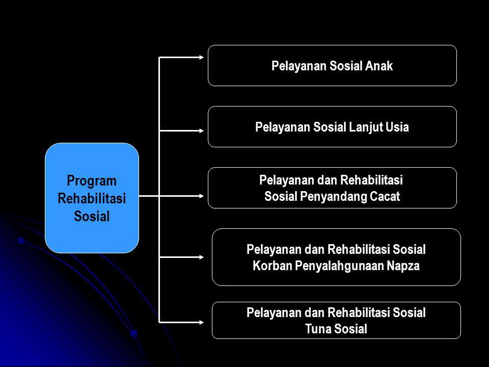 Program Rehabilitasi Sosial Pelayanan Sosial Anak Pelayanan Sosial Lanjut Usia Pelayanan dan Rehabilitasi Sosial Penyandang Cacat Pelayanan dan Rehabi