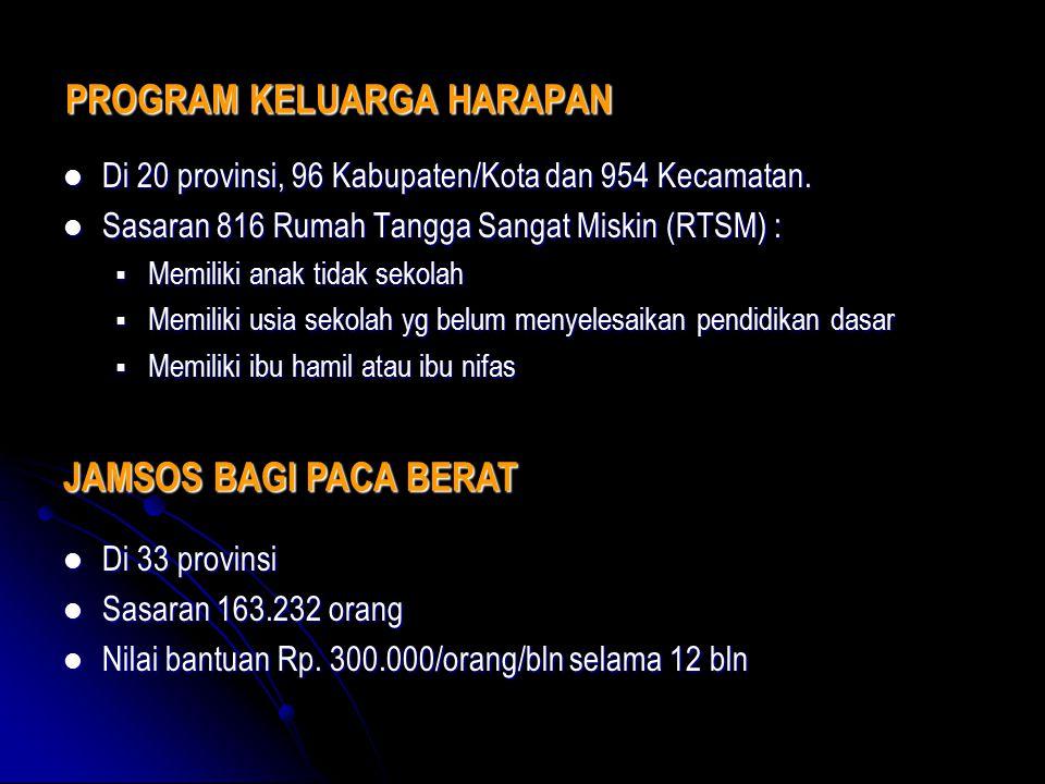 PROGRAM KELUARGA HARAPAN Di 20 provinsi, 96 Kabupaten/Kota dan 954 Kecamatan. Di 20 provinsi, 96 Kabupaten/Kota dan 954 Kecamatan. Sasaran 816 Rumah T
