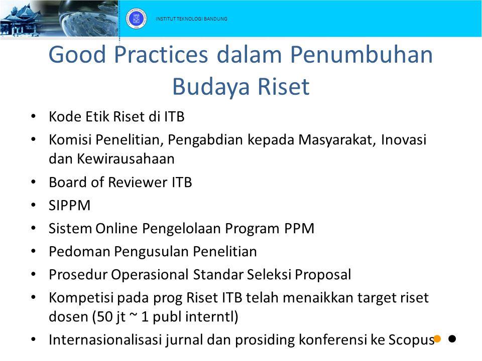 Kode Etik Riset di ITB Komisi Penelitian, Pengabdian kepada Masyarakat, Inovasi dan Kewirausahaan Board of Reviewer ITB SIPPM Sistem Online Pengelolaa