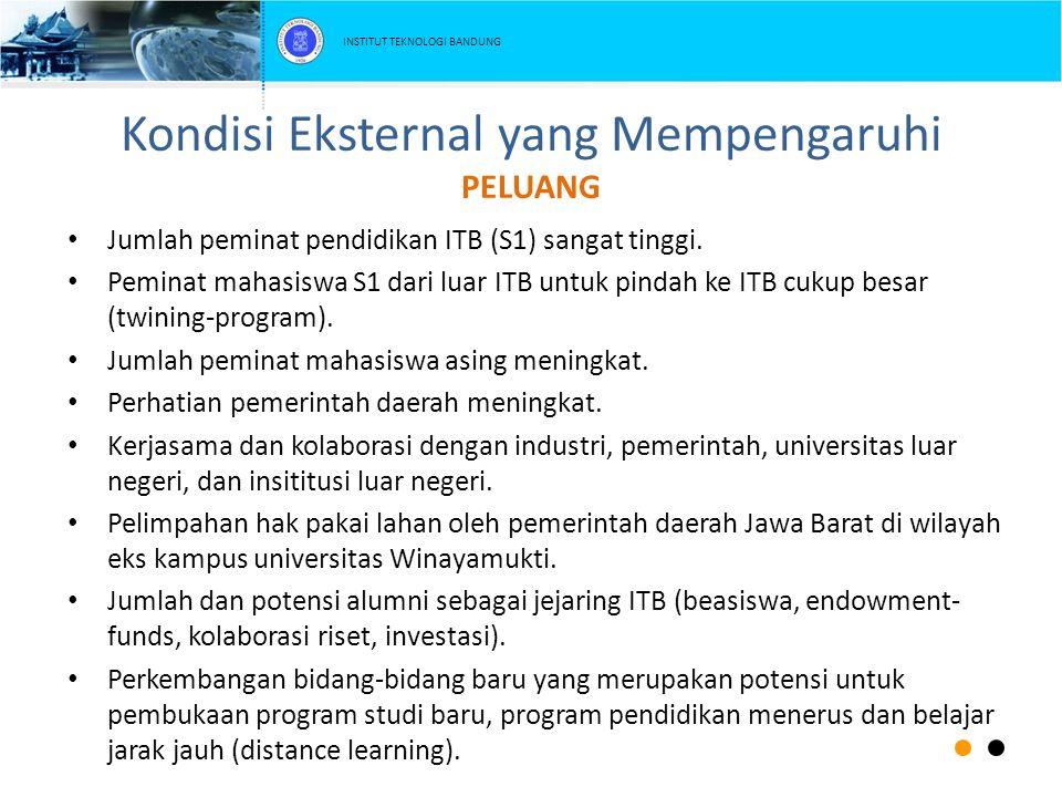 Jumlah peminat pendidikan ITB (S1) sangat tinggi. Peminat mahasiswa S1 dari luar ITB untuk pindah ke ITB cukup besar (twining-program). Jumlah peminat
