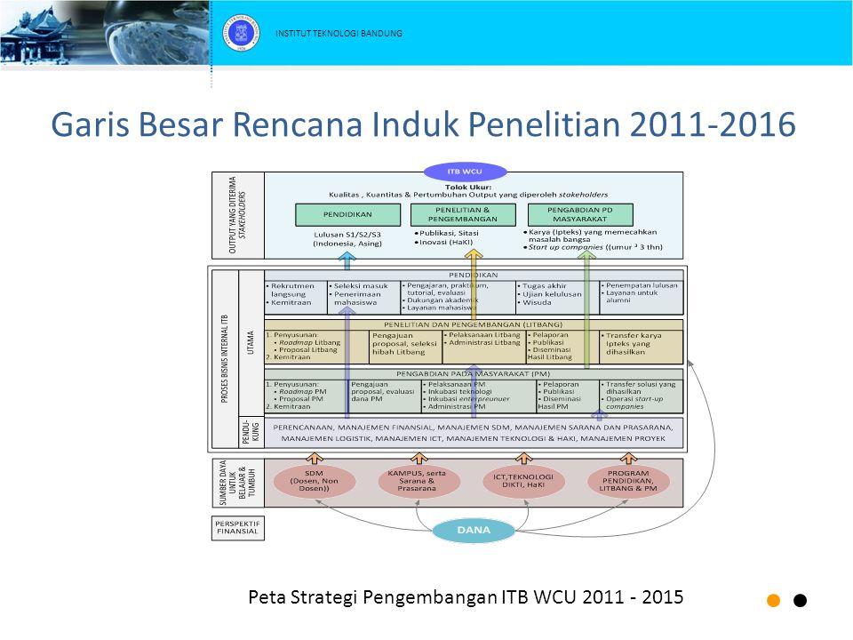 Garis Besar Rencana Induk Penelitian 2011-2016 Peta Strategi Pengembangan ITB WCU 2011 - 2015 INSTITUT TEKNOLOGI BANDUNG