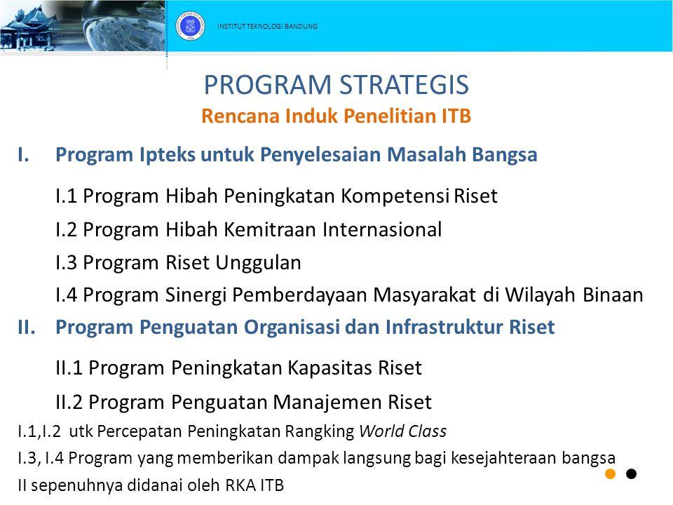 PROGRAM STRATEGIS Rencana Induk Penelitian ITB I.Program Ipteks untuk Penyelesaian Masalah Bangsa I.1 Program Hibah Peningkatan Kompetensi Riset I.2 P