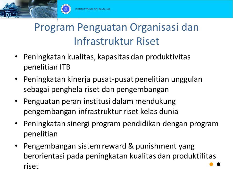 Program Penguatan Organisasi dan Infrastruktur Riset Peningkatan kualitas, kapasitas dan produktivitas penelitian ITB Peningkatan kinerja pusat-pusat