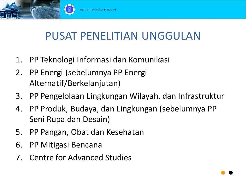 PUSAT PENELITIAN UNGGULAN 1.PP Teknologi Informasi dan Komunikasi 2.PP Energi (sebelumnya PP Energi Alternatif/Berkelanjutan) 3.PP Pengelolaan Lingkun