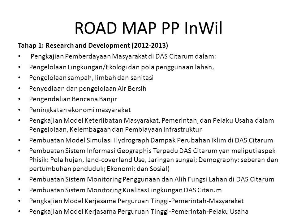 ROAD MAP PP InWil Tahap 1: Research and Development (2012-2013) Pengkajian Pemberdayaan Masyarakat di DAS Citarum dalam: Pengelolaan Lingkungan/Ekolog