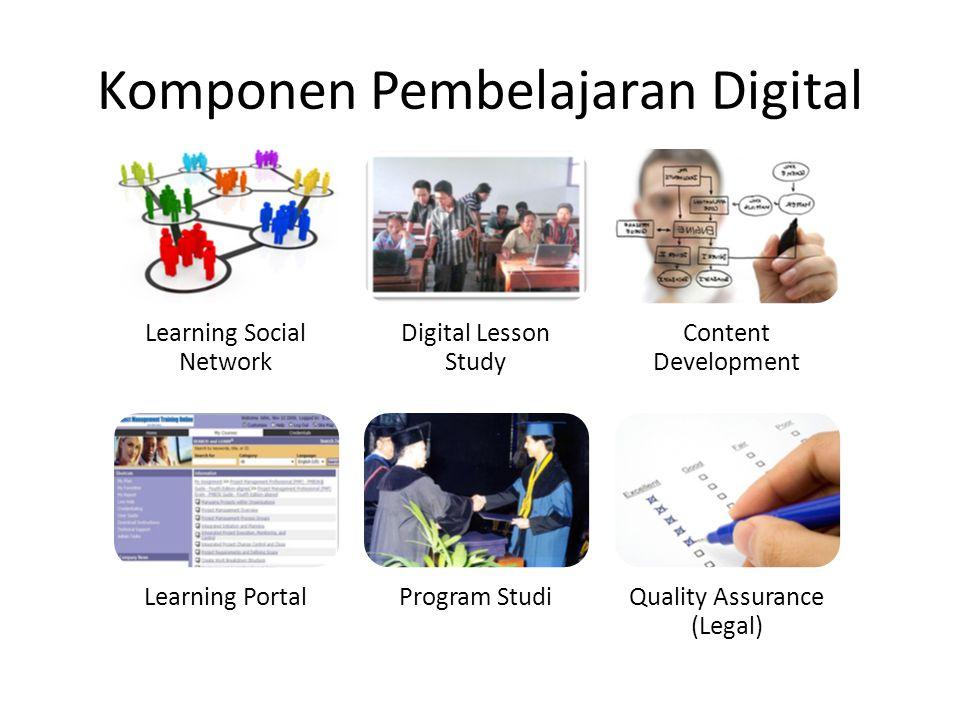 Learning Social Network Digital Lesson Study Content Development Learning PortalProgram StudiQuality Assurance (Legal) Komponen Pembelajaran Digital
