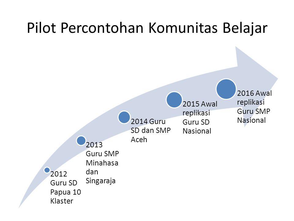 Pilot Percontohan Komunitas Belajar 2012 Guru SD Papua 10 Klaster 2013 Guru SMP Minahasa dan Singaraja 2014 Guru SD dan SMP Aceh 2015 Awal replikasi G