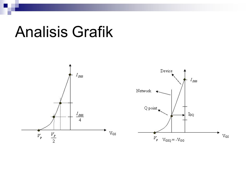 3. Voltage Divider Biasing Persamaan : V G –V GS – VR S = 0 V GS = V G - VR S V GS = V G - I D R S