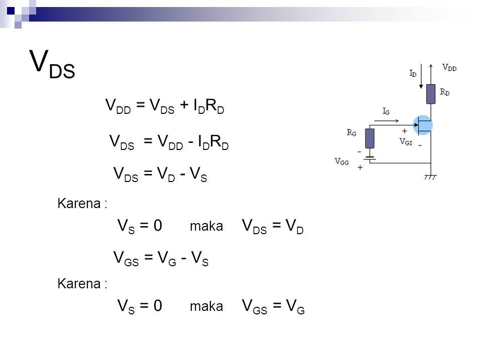 V DS V DD = V DS + I D R D V DS = V DD - I D R D V DS = V D - V S V S = 0 V DS = V D Karena : maka V S = 0 V GS = V G Karena : maka V GS = V G - V S