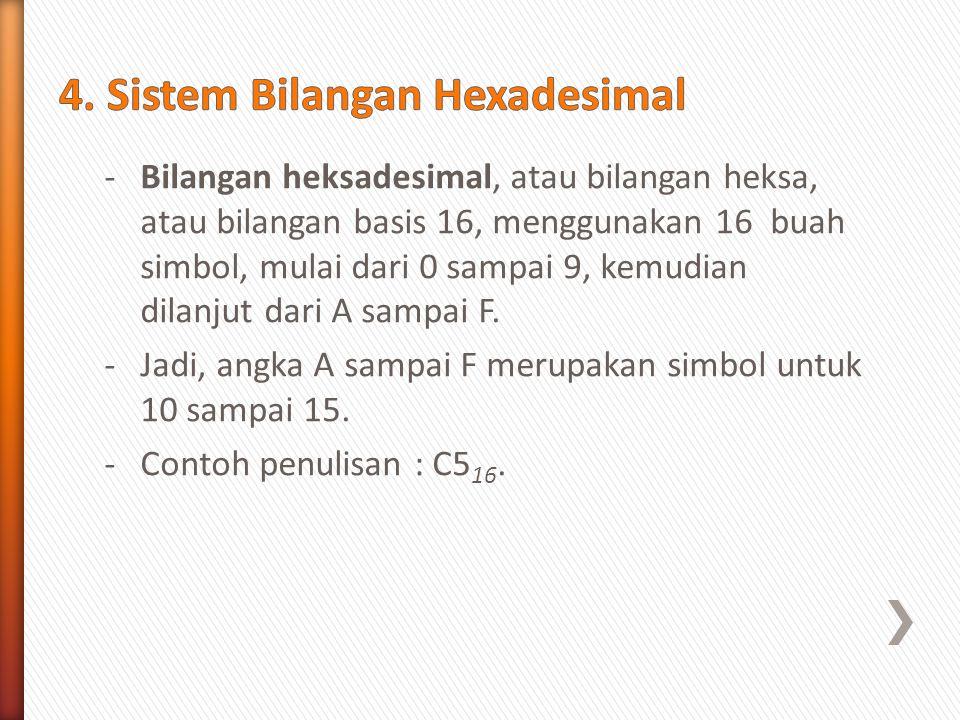 -Bilangan heksadesimal, atau bilangan heksa, atau bilangan basis 16, menggunakan 16 buah simbol, mulai dari 0 sampai 9, kemudian dilanjut dari A sampa